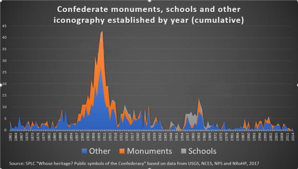 Confedarate_monuments_(2)