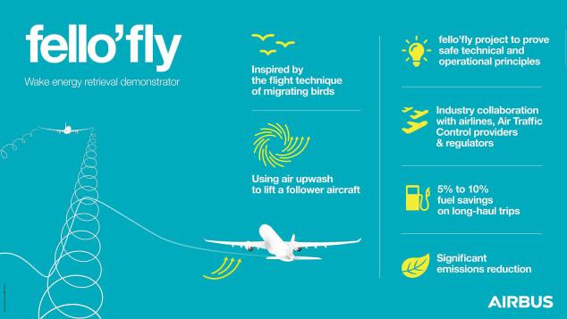 http___cdn.cnn.com_cnnnext_dam_assets_200910144752-infographic-fellofly