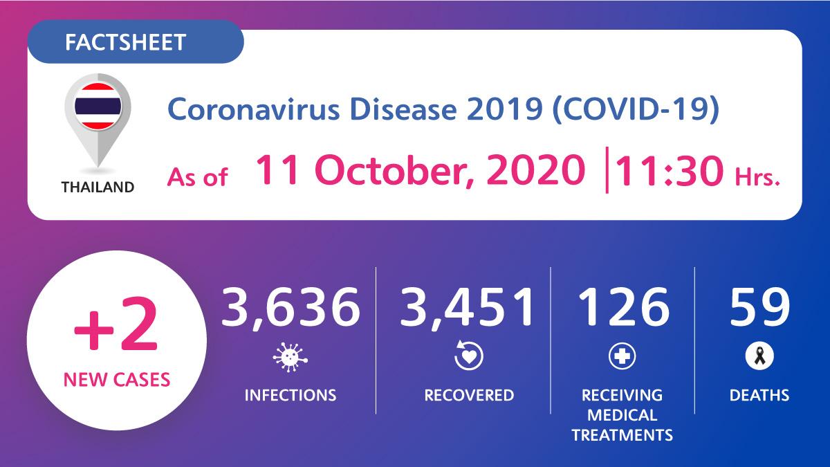 Covid-Factsheet_11-October